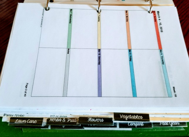 Three-ring binder garden organization