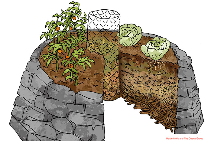 "Keyhole gardening is a permaculture technique that uses a raised bed in a ""C"" shape, so there is a pathway in the middle."